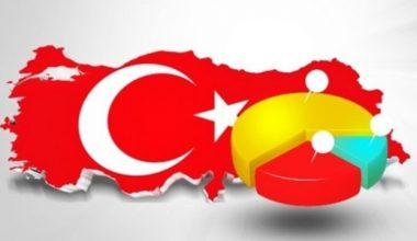 Türkiye'nin konuştuğu anket: Her şey yeniden!