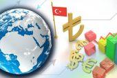 Kredi, Yatırım, Finans, Ekonomi Hepsi Bir Arada