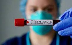 Spor Dünyası ve Coronavirüs