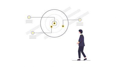 Temel KPI Örnekleri! KPI Ne İçin Kullanılır?